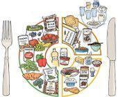 Alimente medicale adulti